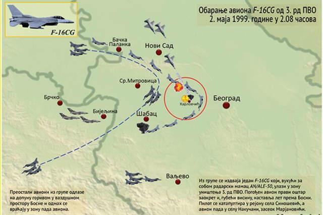 Kako je izgledalo obaranje aviona F-16CG (Foto: Slaviša Golubović)